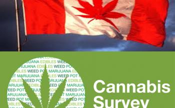 Cannabis Survey of Condo Residents
